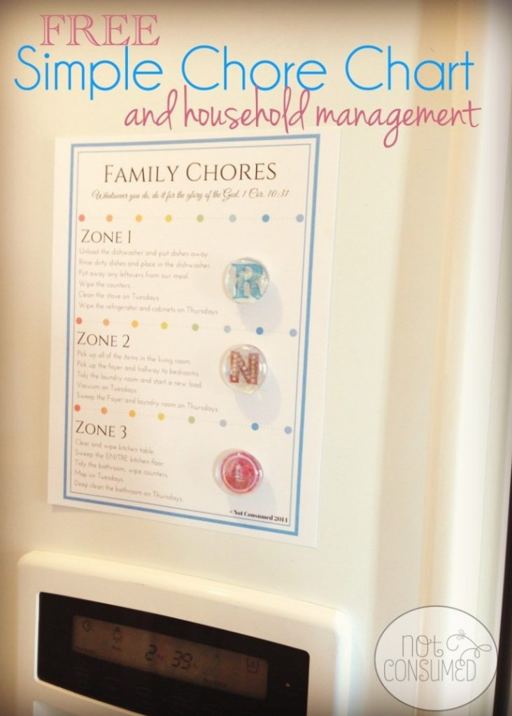 Simple Chore Chart hanging on refrigerator, organized by zones for household management