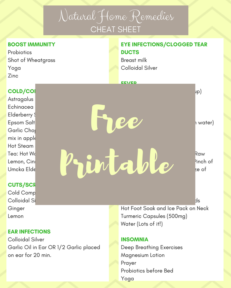 Free printable list of natural home remedies cheat sheet for common ailments, pdf